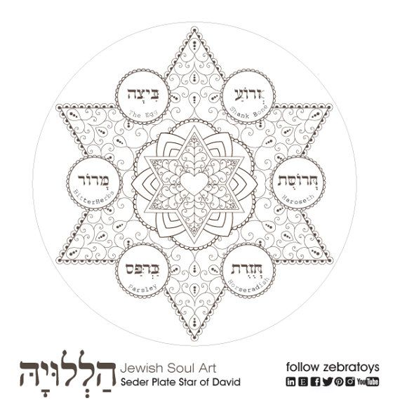 image relating to Printable Seder Plate identify Star of David Seder Plate-Pover Coloring Webpage-1 Printable