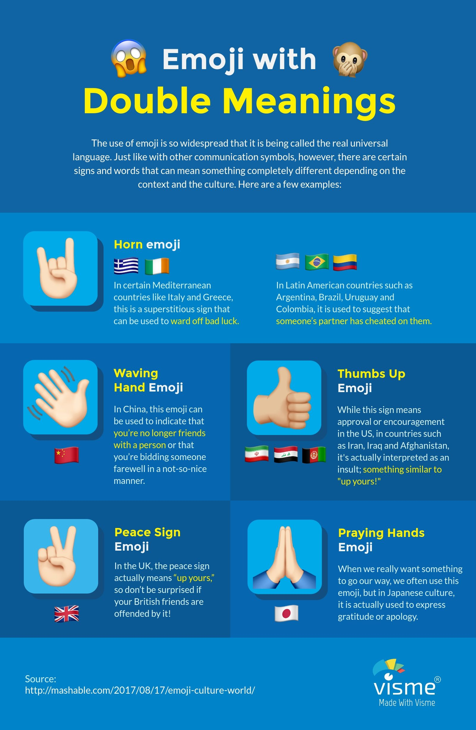 Emojis With Double Meanings Infographics Made With Visme Emoji