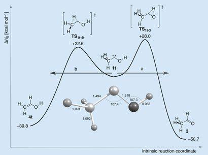 Potential energy surface diagram methylhydroxycarbene Quantum ...