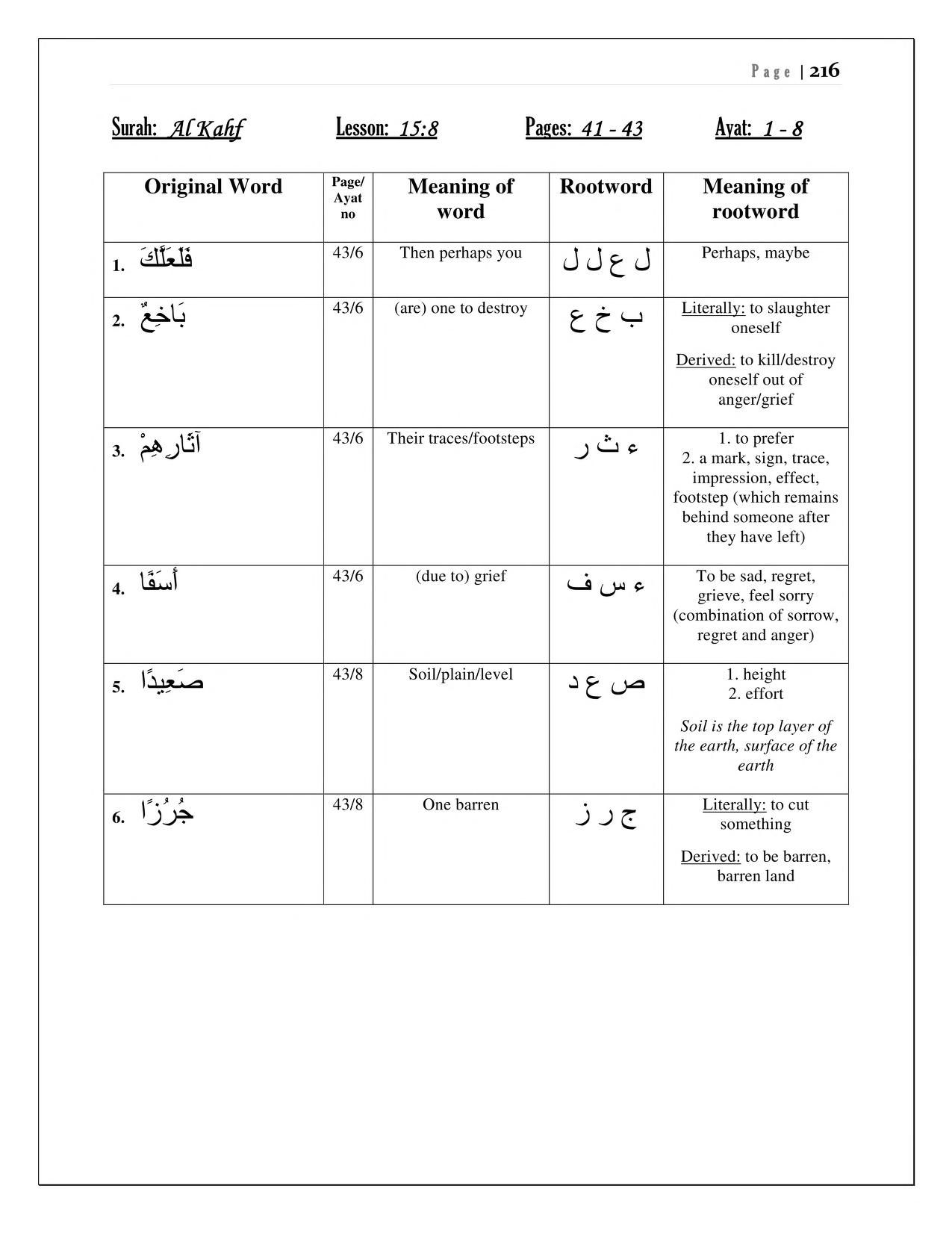 Mutaradifaat Ul Quran Full Root Word Book Word Meanings