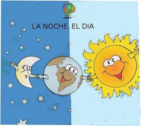 Infantil De Gracia Cuento El Dia Y La Noche Planeta Tierra Para Ninos El Universo Para Ninos Ciencia Para Ninos