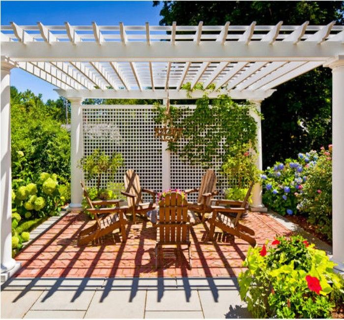 Pergola And Patio Covers Freestanding But Protected Structures