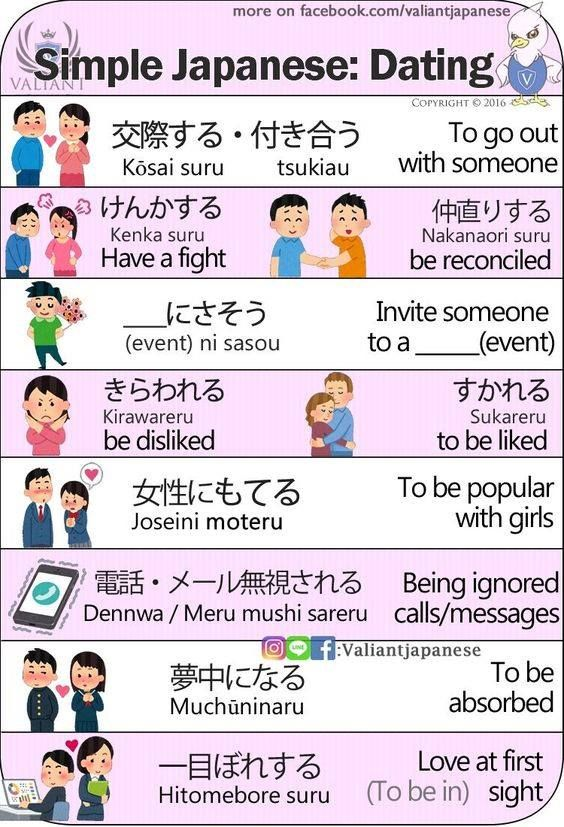 Dating in japanese phrases and sentences