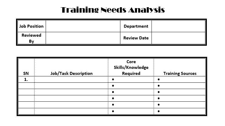 Training Needs Analysis Template Simple To Use And ItS Totally
