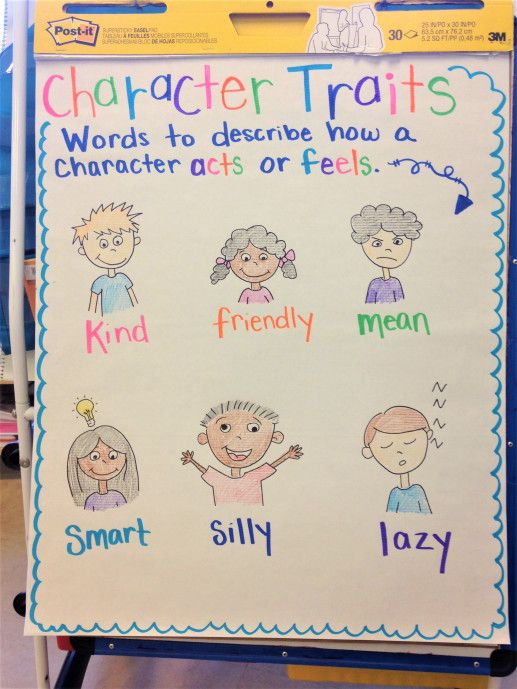 Character traits chart for K1 Kindergarten anchor
