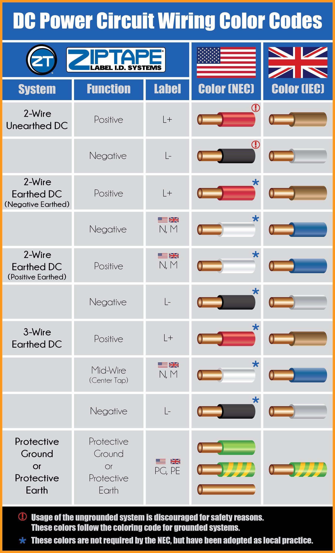 Circuit Breaker Panel Label Template Inspirational Circuit Breaker