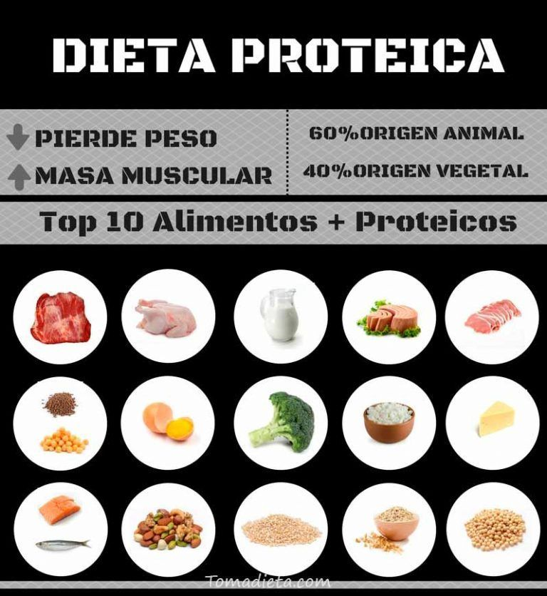 comidas y recetas hiperproteicas para bajar de peso