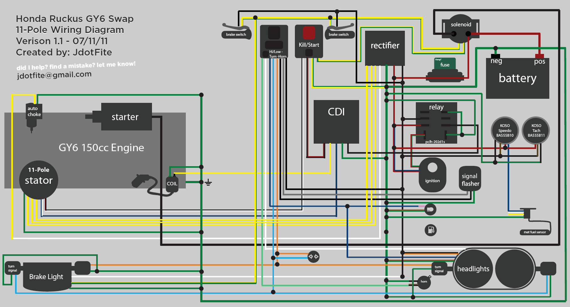 150Cc Gy6 Wiring Diagram Within Webtor Me And Katherinemarie Best Of | Electrical  diagram, Electric go kart, Honda ruckusPinterest
