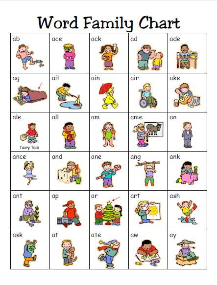word family chart with pictures in pdf format great as a reference for young writers