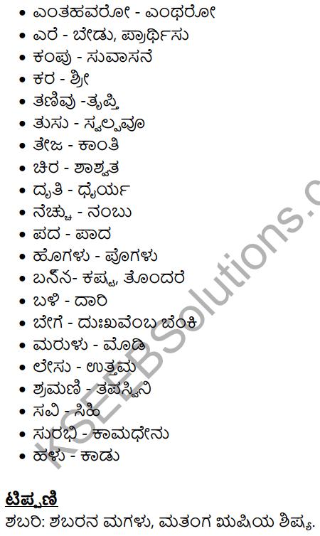 Shabari Summary In Kannada 8 In 2021 Textbook Solutions Chapter