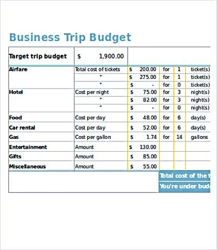 Business trip budget template business budget template for excel business trip budget template business budget template for excel and how to make yours business budget template is a simple and easy tool you can use to flashek Image collections