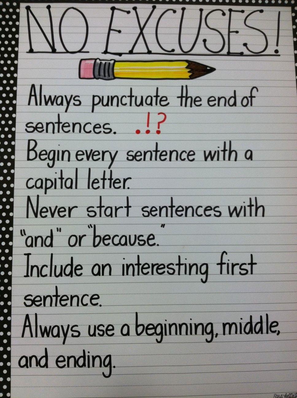 writing process anchor chart