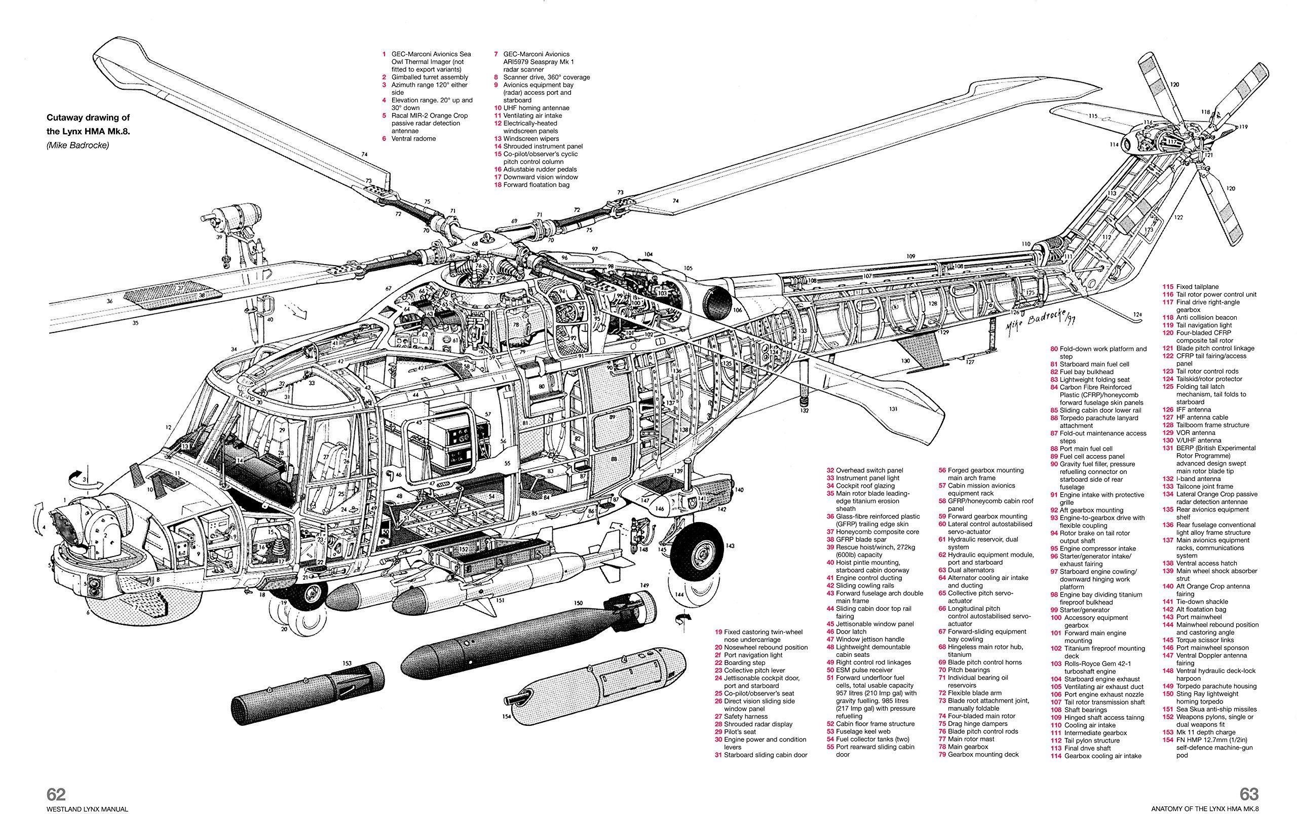 Westland Lynx Manual Onwards Has Mk 2 Mk 3 And Hma