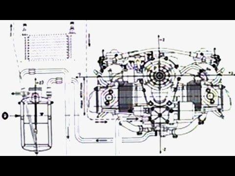 Rotax 912 Rotax 914 Pilot S Guide To Rotax Aircraft Engine Maintenance 2007 Faa Fed Aviation Admin Aviation News Aircraft Engine Aviation