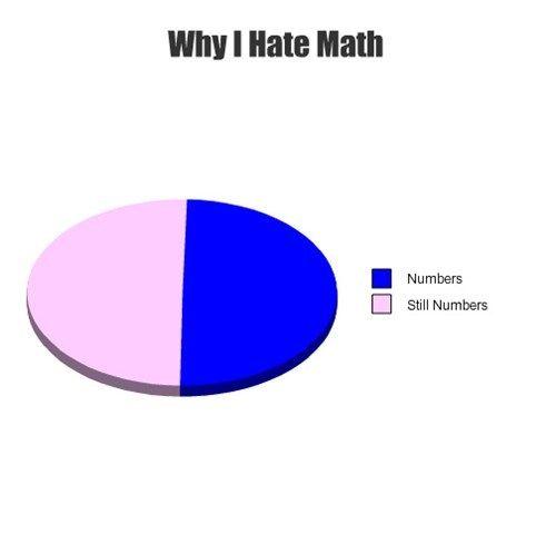 Pin on Humor I Hate Math Image
