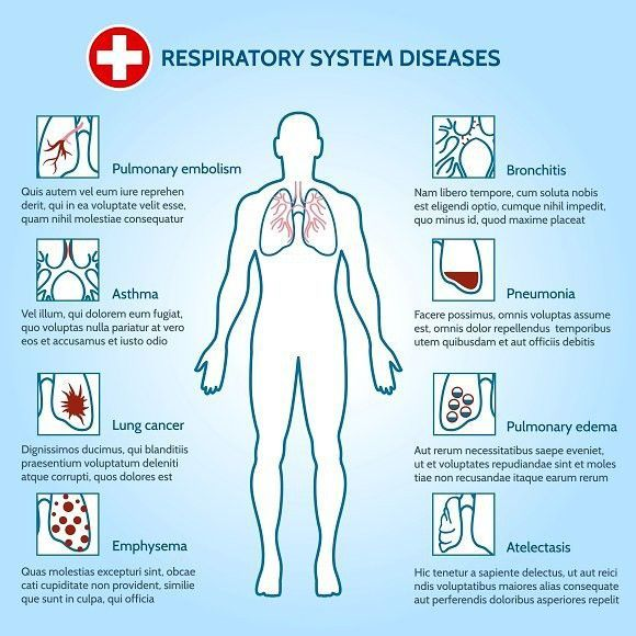 Medical infographic : Respiratory system diseases. Medical ...