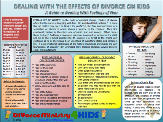 Divorce aid has downloadable leaflets to help children understand divorce aid has downloadable leaflets to help children understand what is happening in divorce as well as advice for families going through it solutioingenieria Choice Image