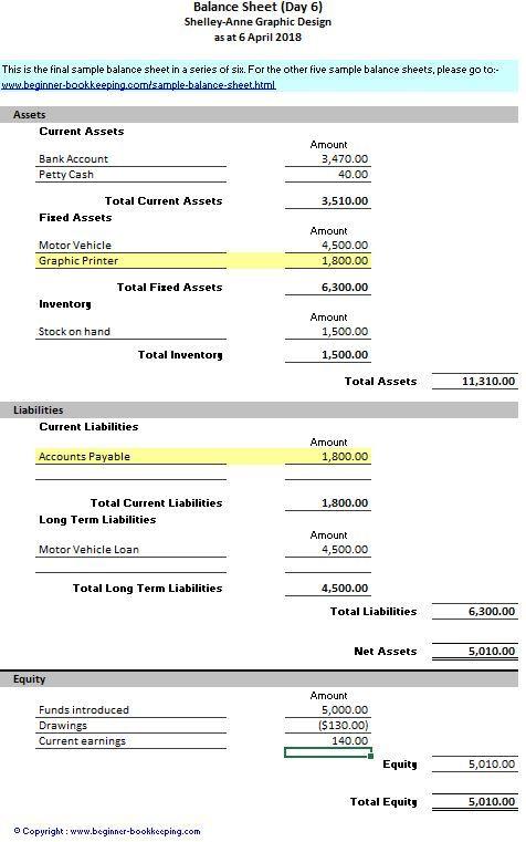 school balance sheet format