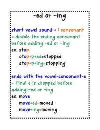 Ed Ing Assess Word Study Activities Word Understanding First