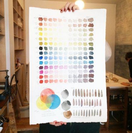 Watercolor Workshop | Little Paper Planes