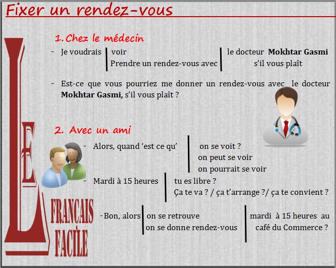 fixer un rendezvous Oral francais, Fle, Communication