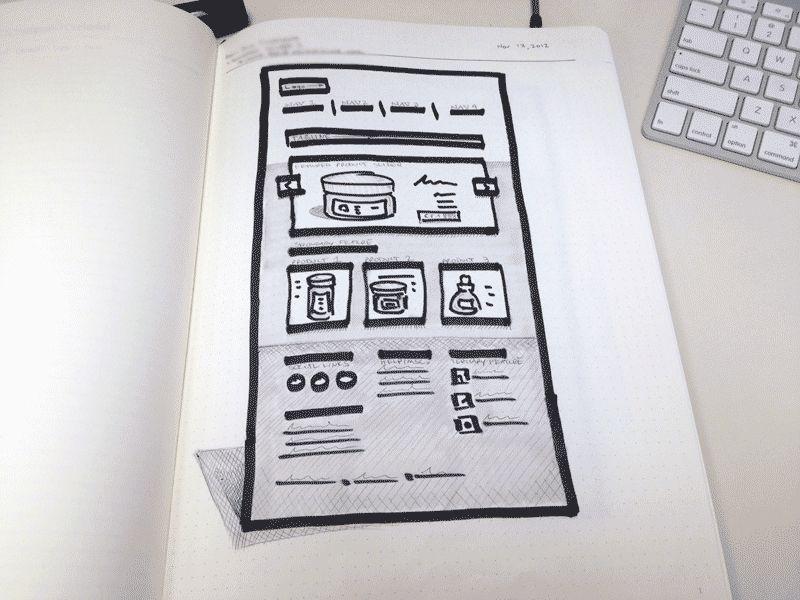 Rough Concept Wireframes (skincare product site)   Produkte, Skizzen ...
