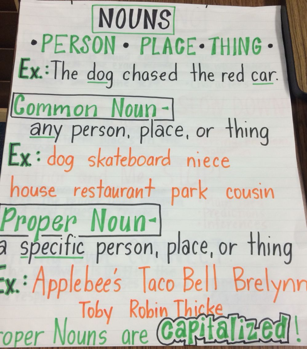 Common And Proper Nouns Anchor Chart Nouns Pinterest Noun