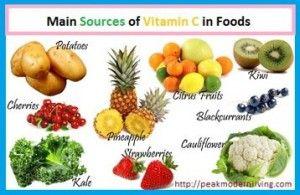 Foods rich in vitamin c kims fitness pinterest vitamins and foods rich in vitamin c workwithnaturefo