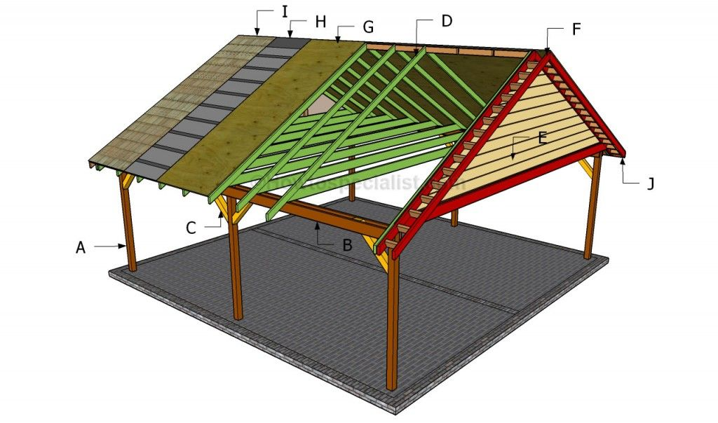 Freestanding beam carport google search carport for Free standing carport plans