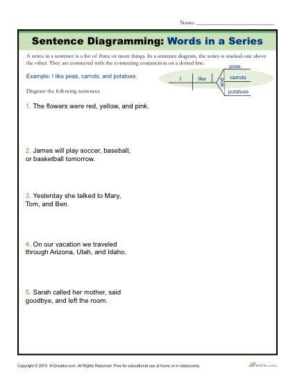 Diagramming Sentences With Conjunctions 2001 Dodge Durango Radio Wiring Diagram Sentence Activity Words In A Series K12 Pinterest Worksheet Activities Is List Of Three Or More Things The