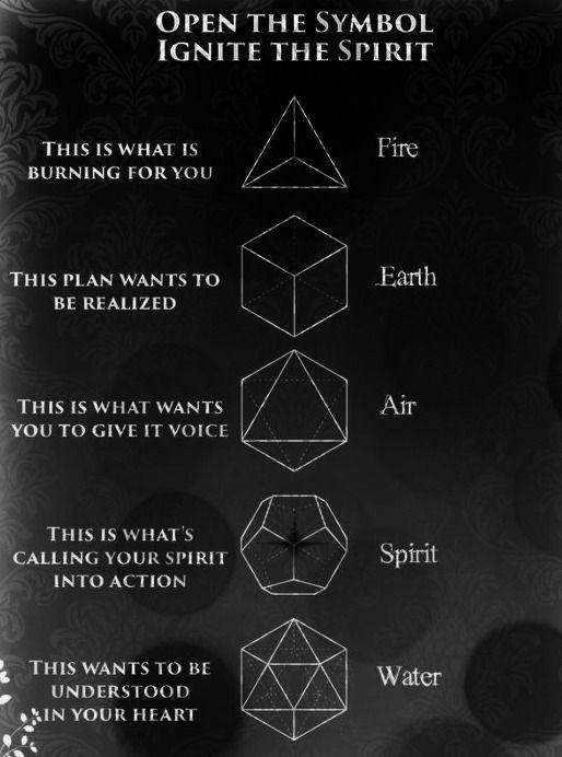 Open The Symbol Ignite The Spirit Symbols Pinterest Symbols