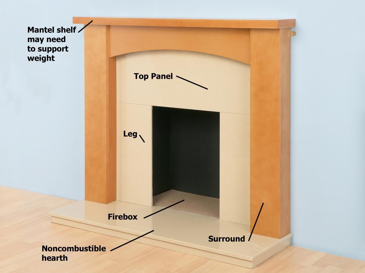 diy fireplace surround plans fireplace diy fireplace fireplace rh pinterest ca Stone Fireplace Surround Kits Fireplace Surround Facing Kits