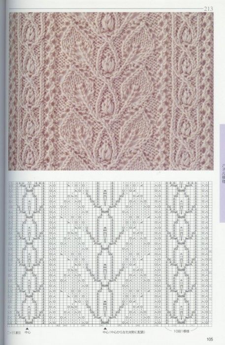 Photo of calla lilie pattern