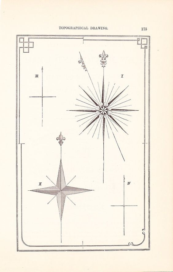 1892 Technical Illustration Of North Star Inspiration For