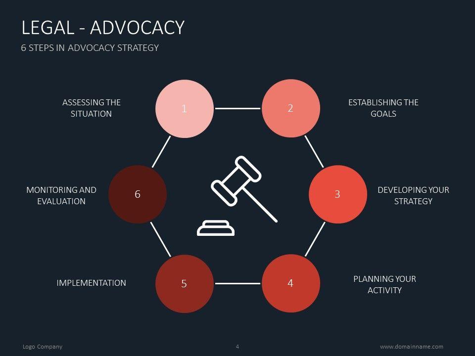 HereS A Slide Deck For Your Legal Presentation Legal