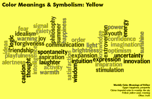 Color Symbolism Chart Meanings Charts