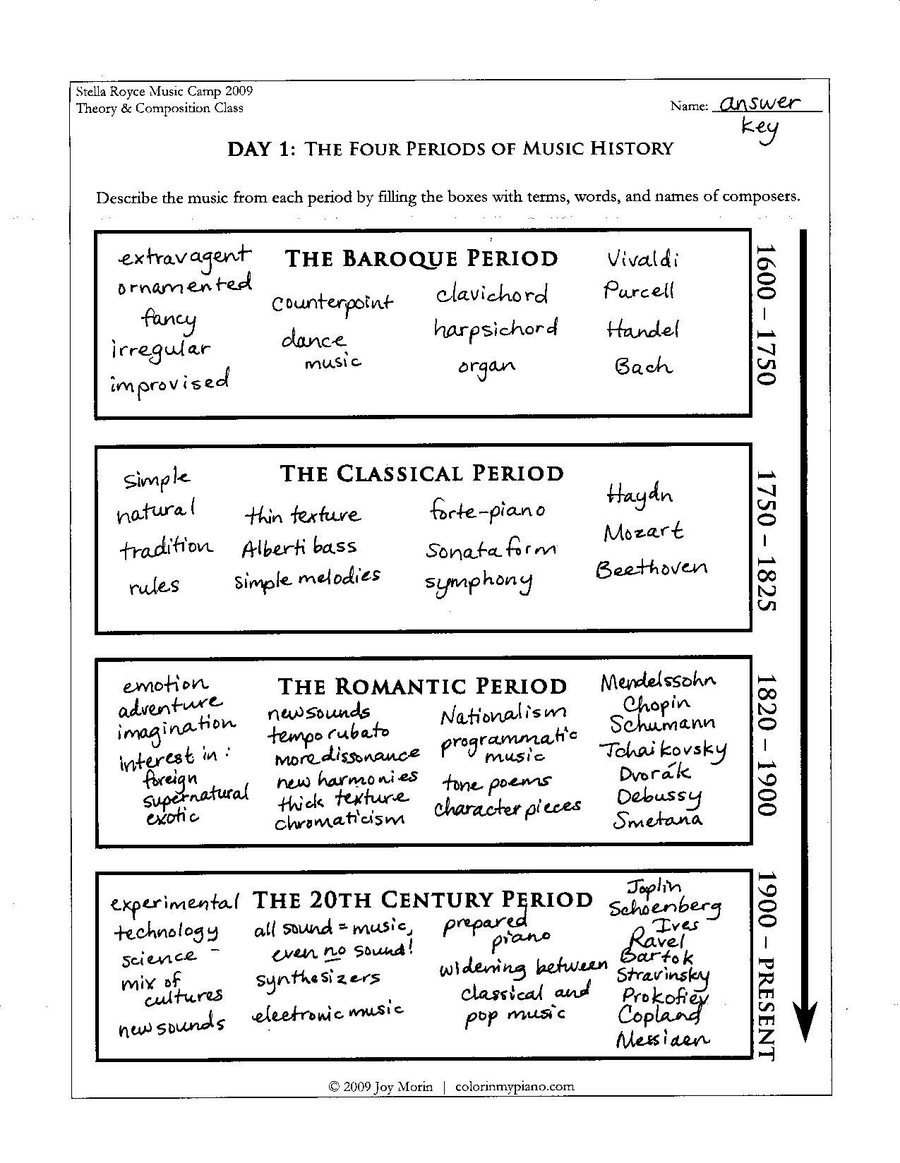 Worksheets General Music Worksheets 4 periods of music history general ideas pinterest history