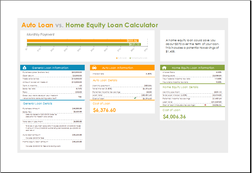 Loan Calculator Download At HttpWwwTemplateinnCom