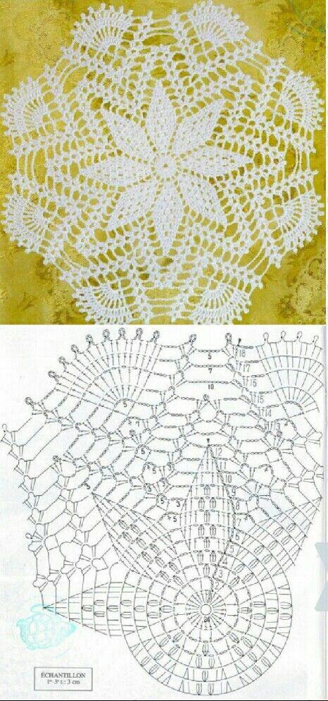 doily chart | Paños a crochet | Pinterest | Carpeta, Ganchillo y Tejido