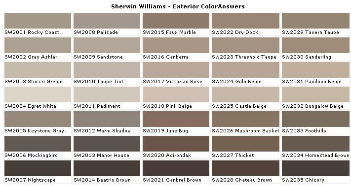 Sherwin Williams Grey Beige Paint