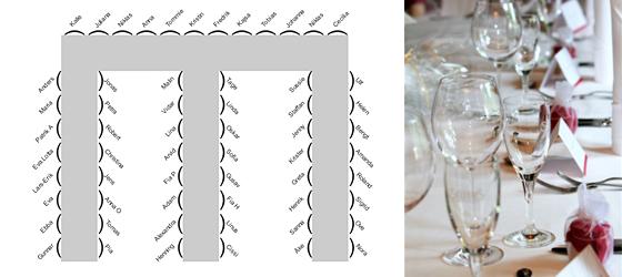 bordsplacering bröllop - Sök på Google