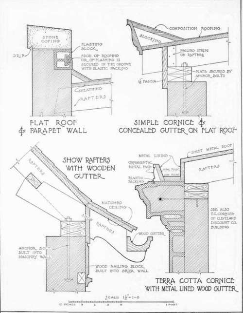 Gutters And Cornices For Masonry Walls Detailed Drawings Architecture Details Architecture