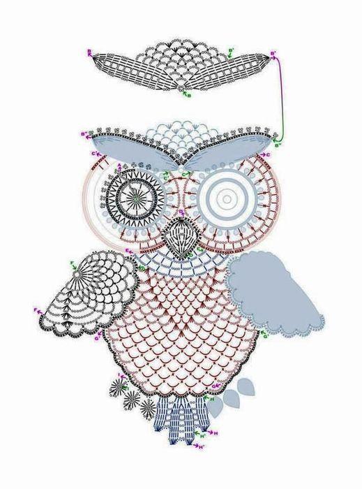 Owl Coaster Pattern | crochet III | Pinterest | Ganchillo, Tejido y ...