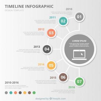 Linea de tiempo circular maria pinterest apresentao linea de tiempo circular ccuart Choice Image