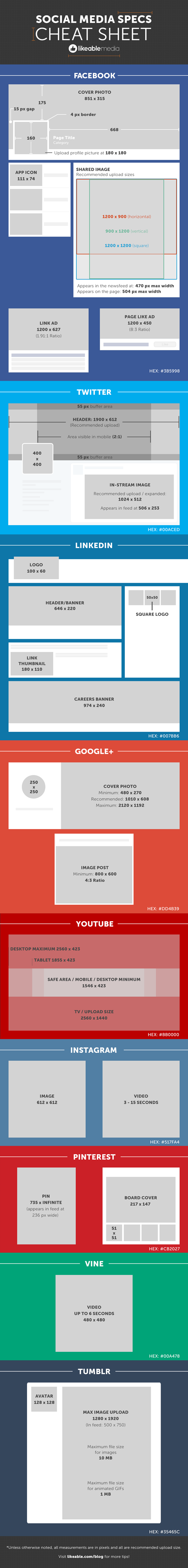 Image size cheat sheet for photo and graphic sizes on all social media - Facebook, Google +, Twitter, Instagram, Linked In, YouTube, Pinterest, Vine, & Tumblr