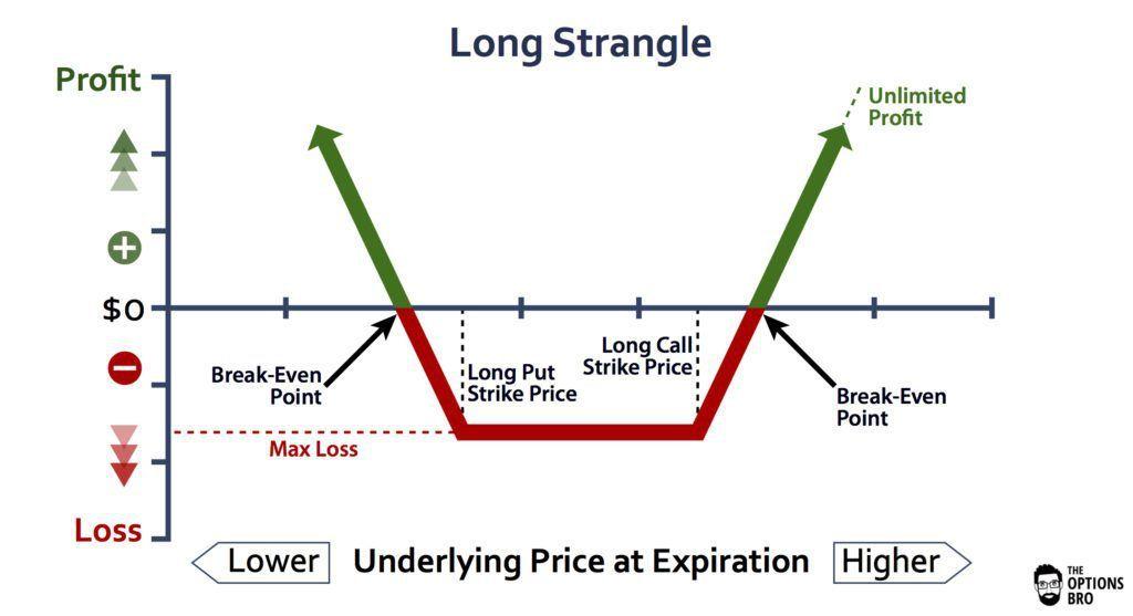 cara mudah belajar trading option