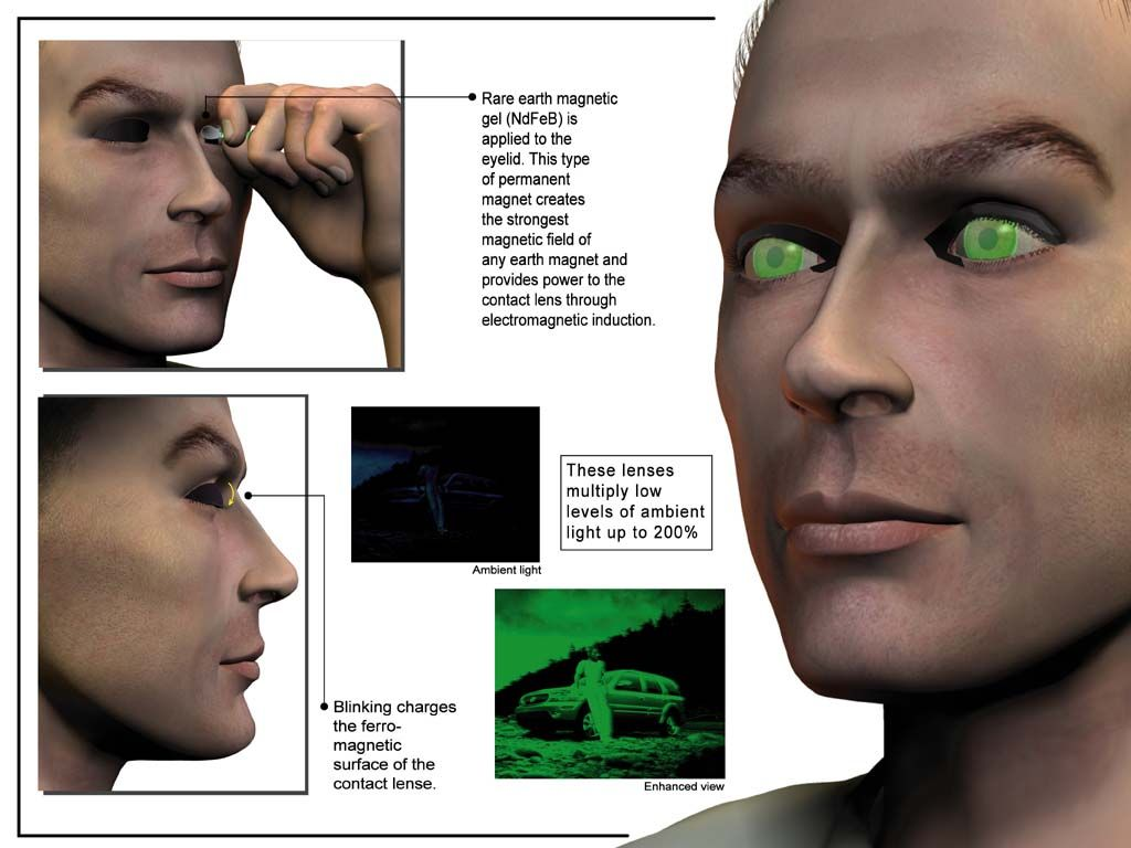 Blink Powered Night Vision Contact Lenses Amazing Technology Cool Technology Night Vision