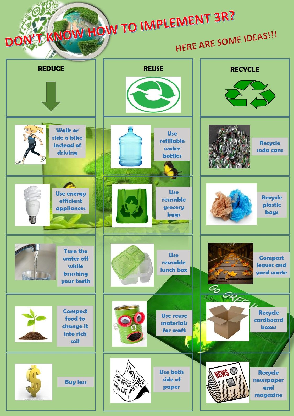 Poster 3r Sustainable Development Efficient Appliances