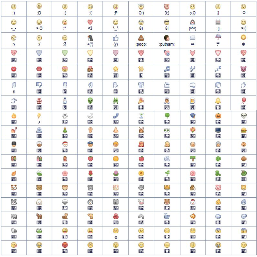 Facebook Emoticons List To use amazing 'Emoji' icons