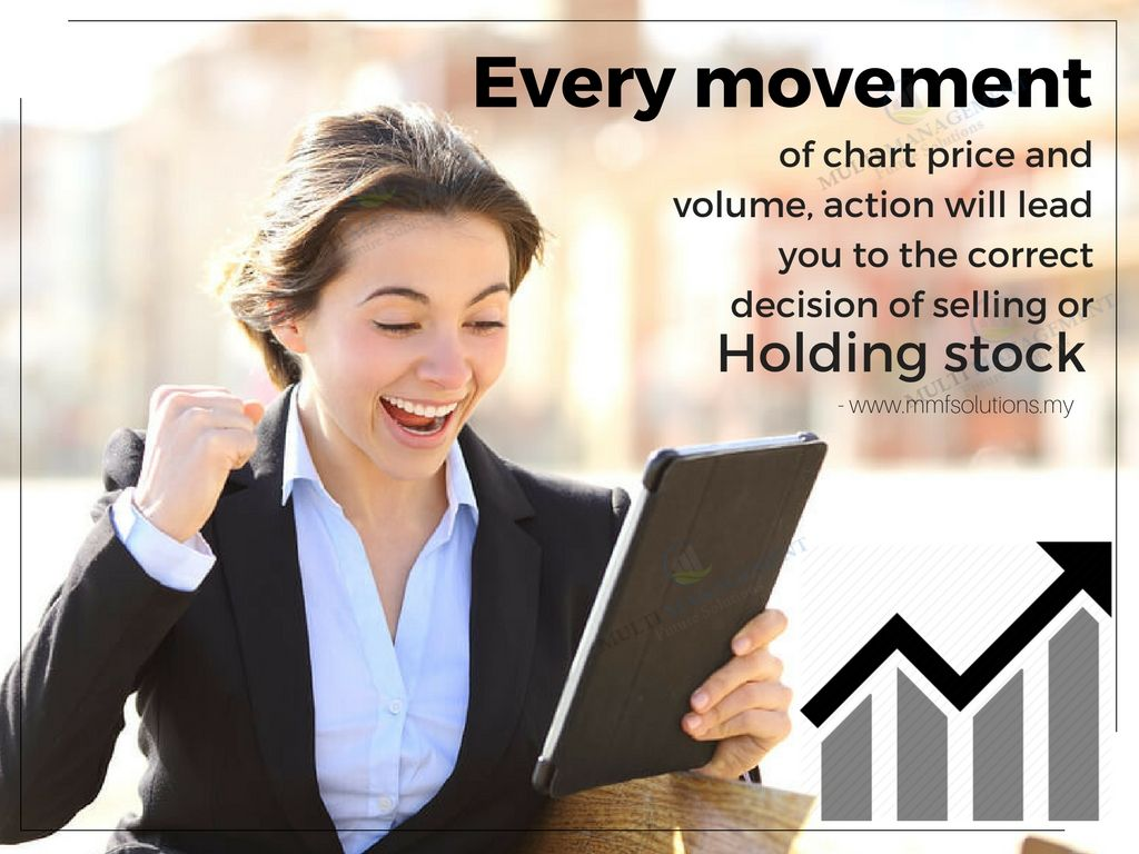 Every movement of chart price and volume action will